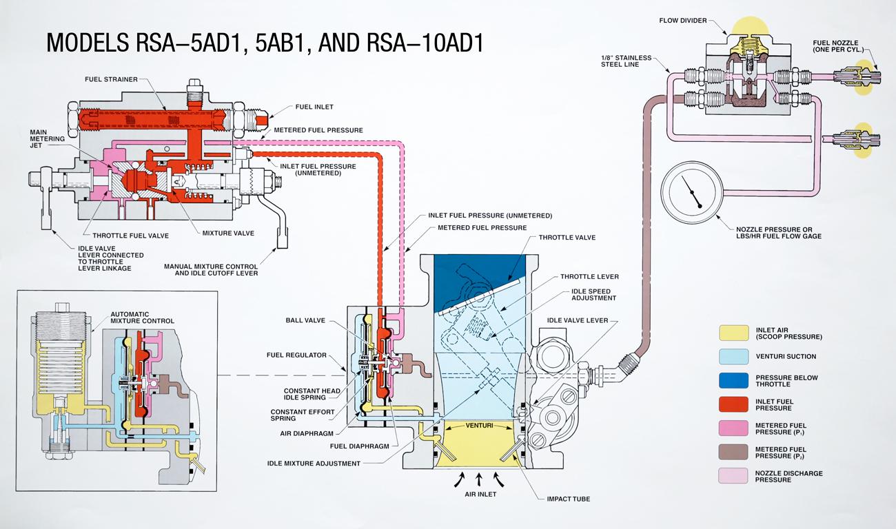 precision fuel pump wiring diagram gmc sierra 34