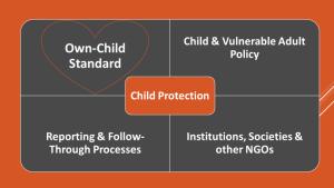 Child Protection slide