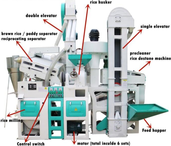 how to choose right China rice mill