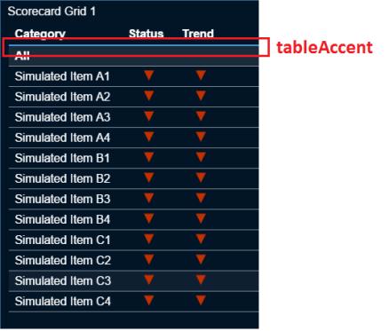 tableAccent attribute