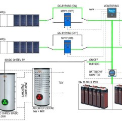 Pv Array Wiring Diagram Simple Cpu Victron Enhanced Off Grid System Energy