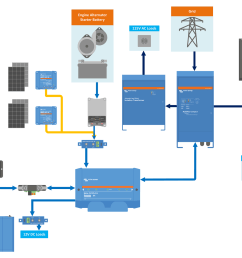 the victron van install victron energy victron energy outline layout diagram click to enlarge image or [ 2340 x 1316 Pixel ]
