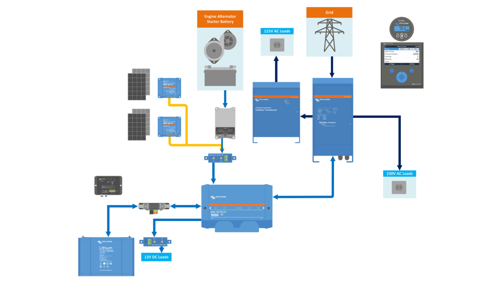 medium resolution of outline diagrams wiring schematics for the victron van