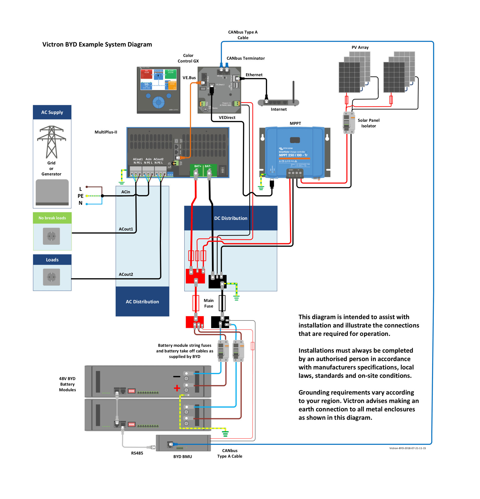 hight resolution of example wiring diagram