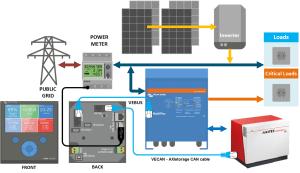 Victron & AXIstorage Li 7S  9S [Victron Energy]