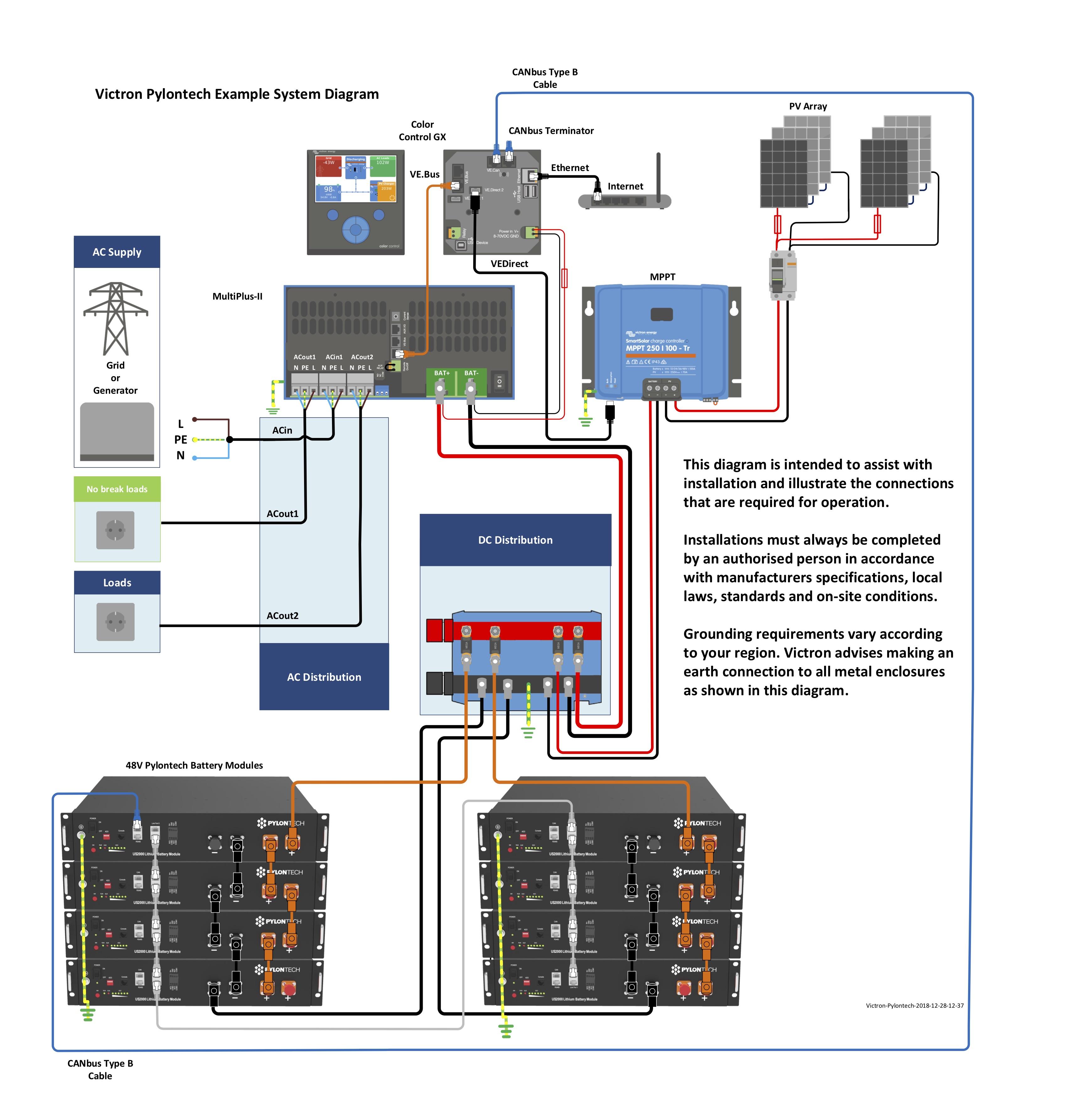 110 Block Rj45 Wiring Diagram Victron Amp Pylontech Us2000 Us3000 And Phantom S Victron
