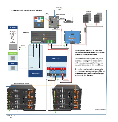 small resolution of example wiring diagram