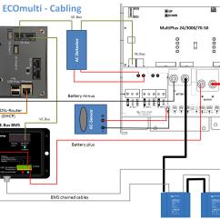 Sinamics G120 Wiring Diagram Etl Process Flow Example Victron Quattro 30 Images