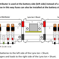 Can Bus Wiring Diagram Medieval Keep Castle Lynx Dc Distribution System Victron Energy