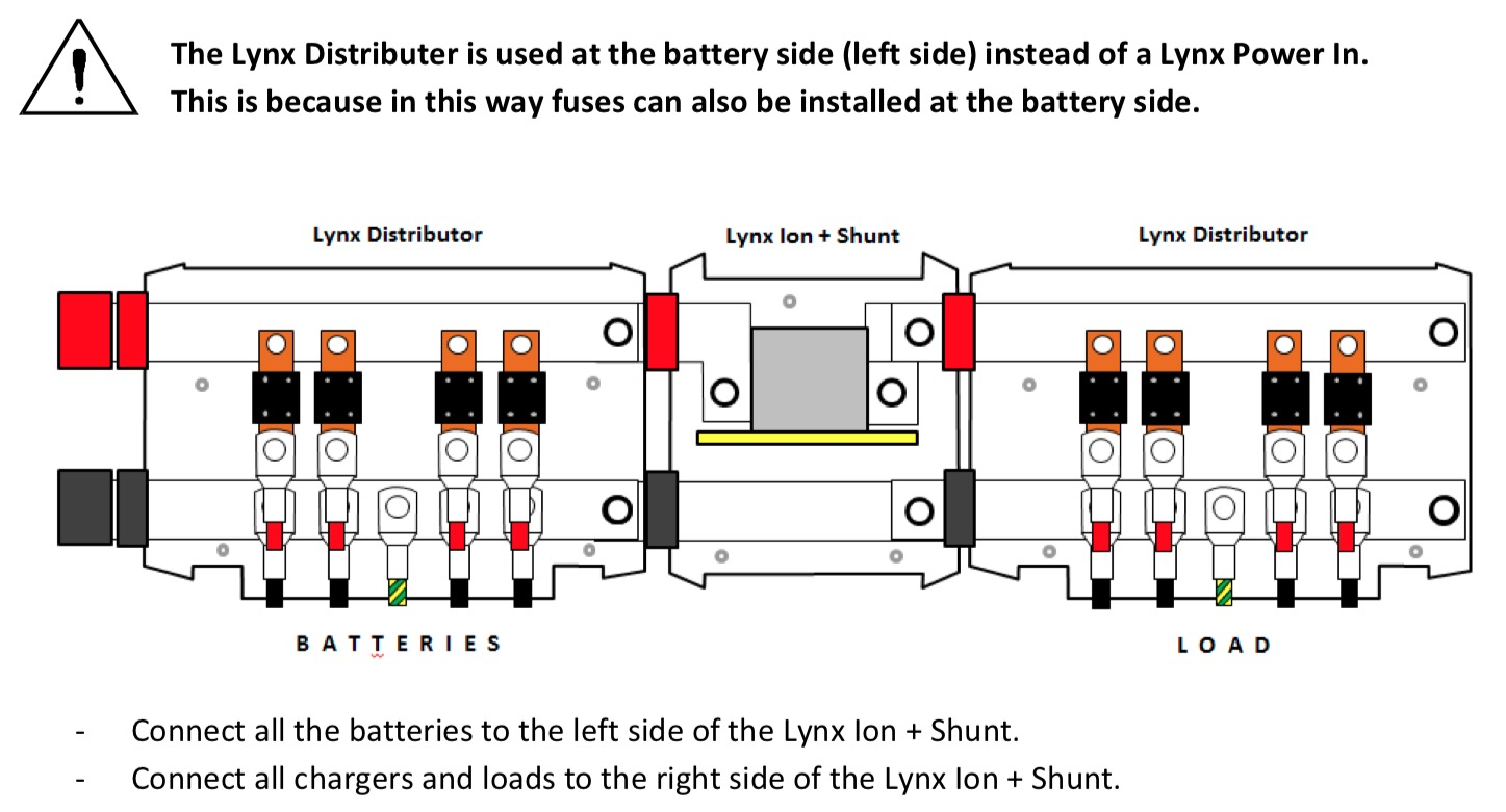 hight resolution of lynx power in