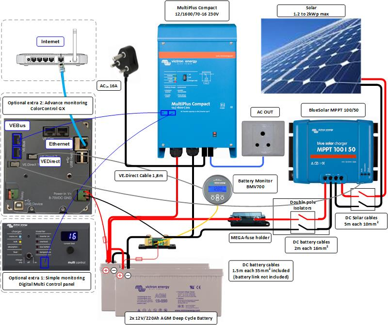 wiring diagram for solar panel to battery gibson p90 pickup multiplus dc-solar 1600va / 12 volt 725w 440ah [victron energy]