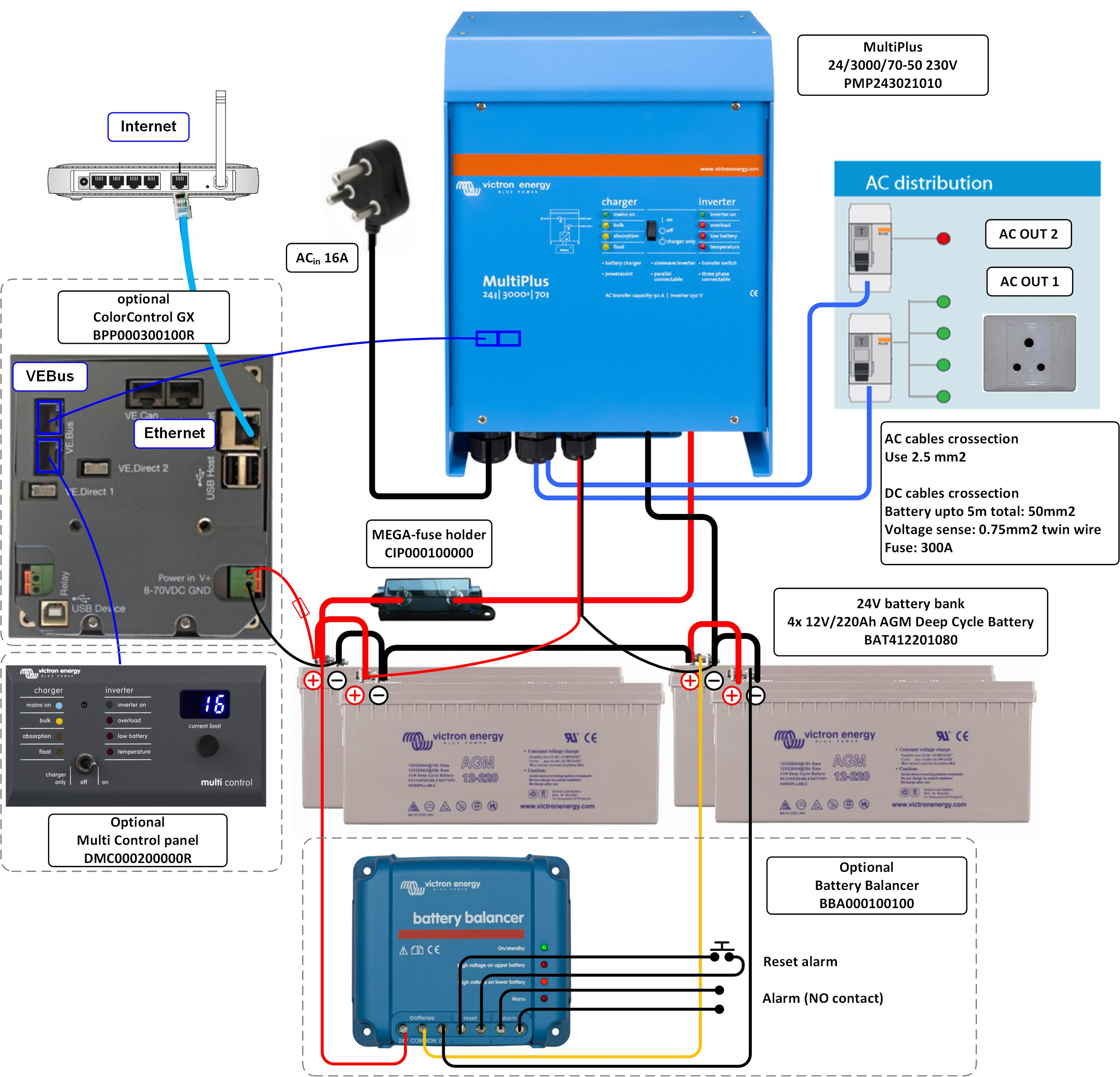 internet cable wiring diagram plug wire multiplus backup only 3000va / 24 volt [victron energy]