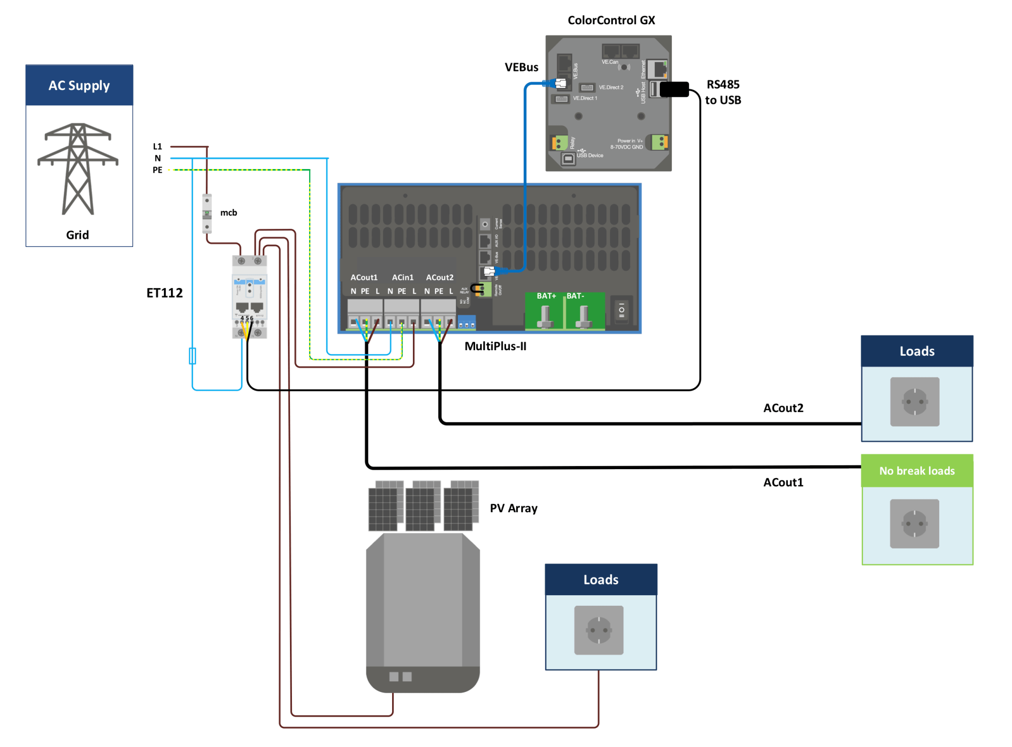 hight resolution of 3 connection to ccgx