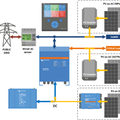 Wiring Diagram For Solar Power System 5 3 Obd2 Hub-4 / Grid Parallel - Manual Deprecated [victron Energy]