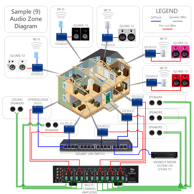 control 4 lighting wiring diagram golf cart solenoid control4 dimmer schematic smart home system data