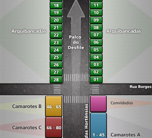 Mapa Grande Desfile de Natal - Gramado - RS