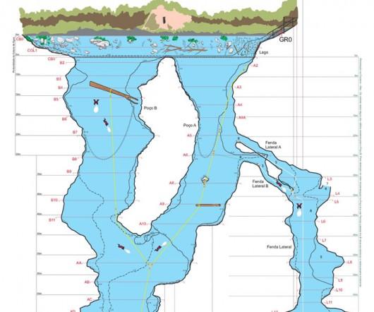 Mapa - Lagoa Misteriosa