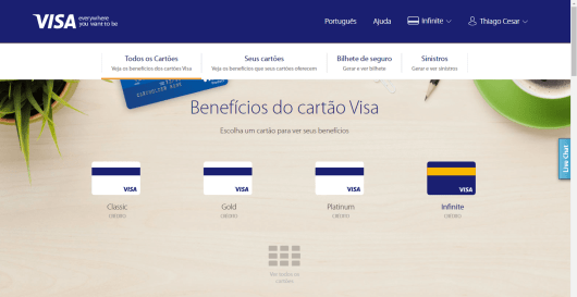Site Visa Benefits