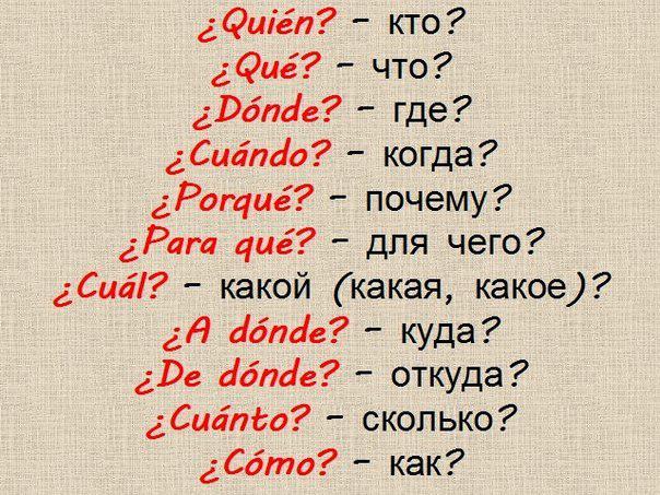 500 найважливіших слів іспанської мови