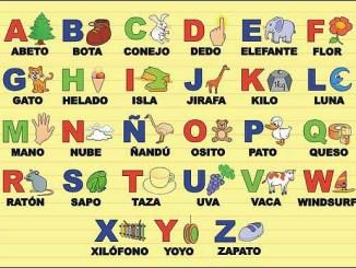 Испанский алфавит