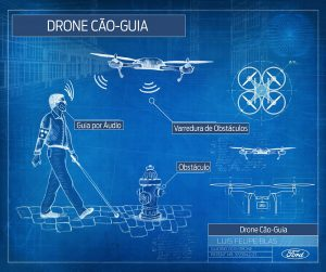Empresa de veículos cria conceitos de drones que servem como guia de cegos, primeiros-socorros, guarda-chuva e até babá de cachorros