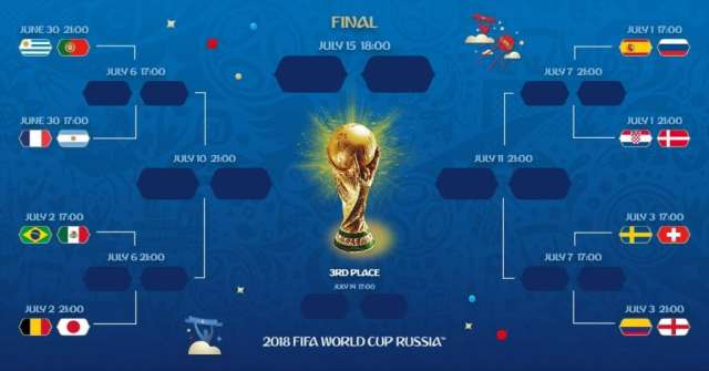 Copa do Mundo entra em fase decisiva neste final de semana