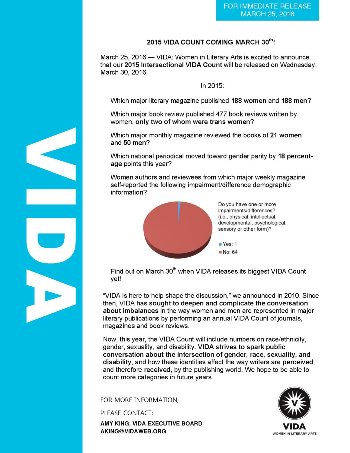 2015 VIDA COUNT COMING MARCH 30th!