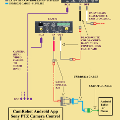 Connection Wiring Diagram 2000 Dodge Dakota Radio Android Sony Ptz Camera Control