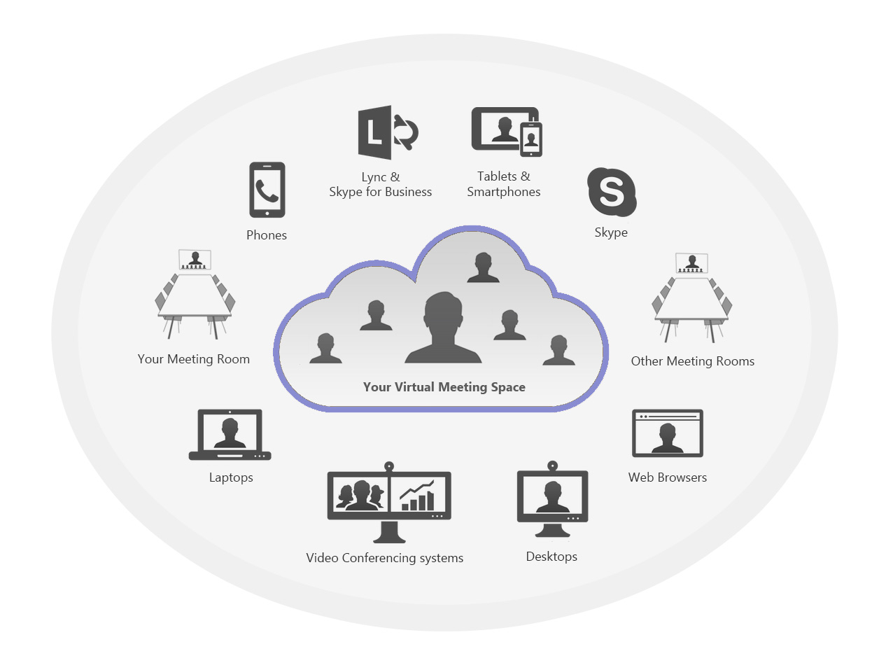 hight resolution of virtual meeting rooms and connectivity diagram