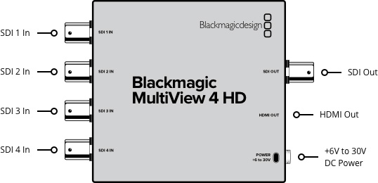 multiview-4-hd-diagrama