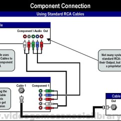 Av Plug Wiring Diagram Modern House Uk Hdmi Pinout For Xbox 360 Get Free Image
