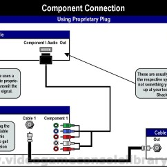 Hdmi Setup Diagram Basic Home Electrical Wiring Xbox 360 Scart Dvd