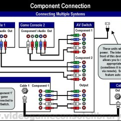 Av Plug Wiring Diagram Building Electrical Installation 13 Pin Din Cable Printer