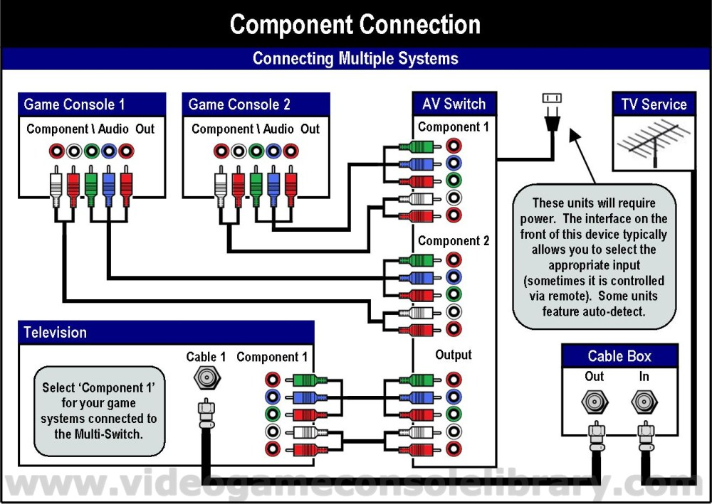 medium resolution of hdmi to component cable diagram