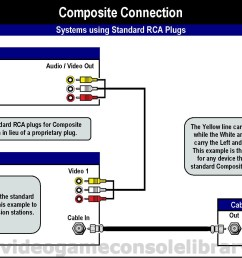 in the following diagrams we included the method to convert your composite connection to rf in the event that you have a television that does not support  [ 1315 x 933 Pixel ]