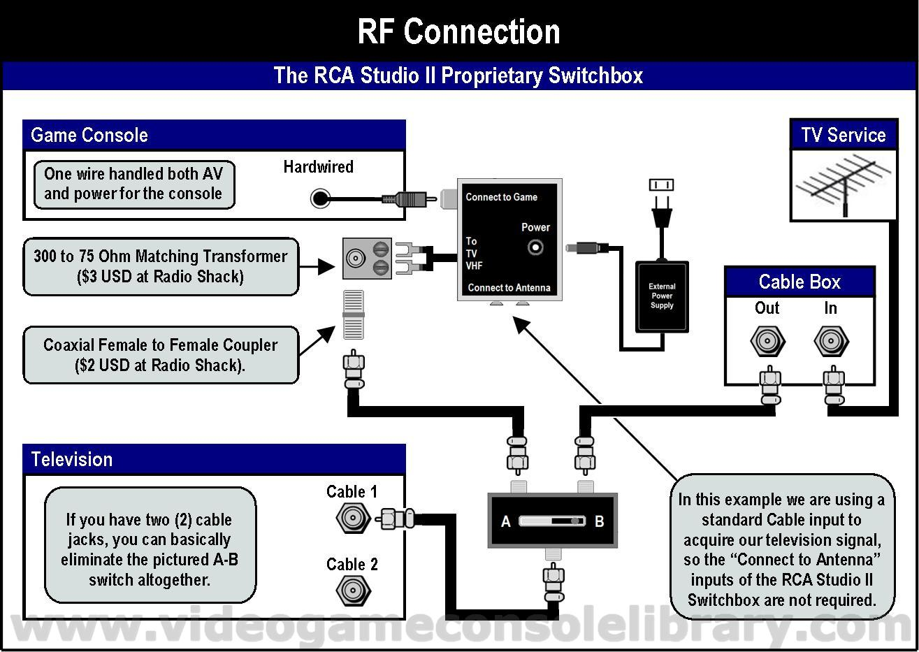 hight resolution of hdtv cable hookup diagram