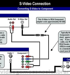 hdmi to s video diagram wiring diagrams hdmi cable to rca cable diagram hdmi to component cable diagram [ 1315 x 933 Pixel ]