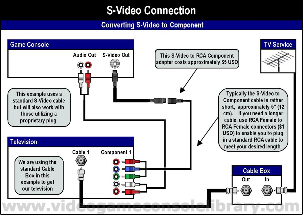 medium resolution of vga extension cable wiring diagram
