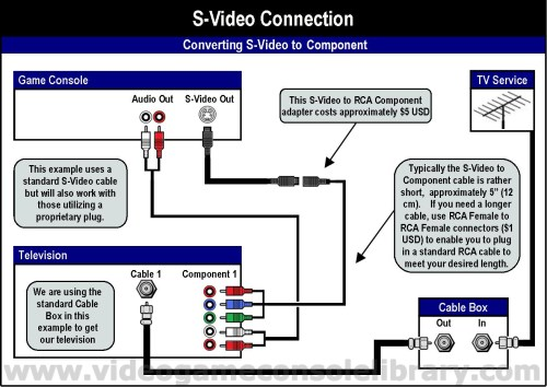 small resolution of vga extension cable wiring diagram