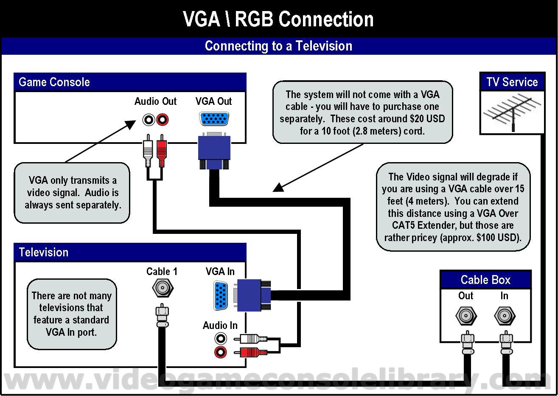 Wiring Diagram Vga Cable,Diagram.Free Download Printable Wiring ...