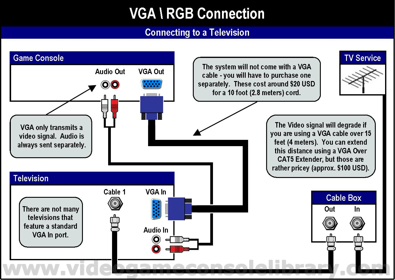 hight resolution of xbox 360 component cable pin diagram