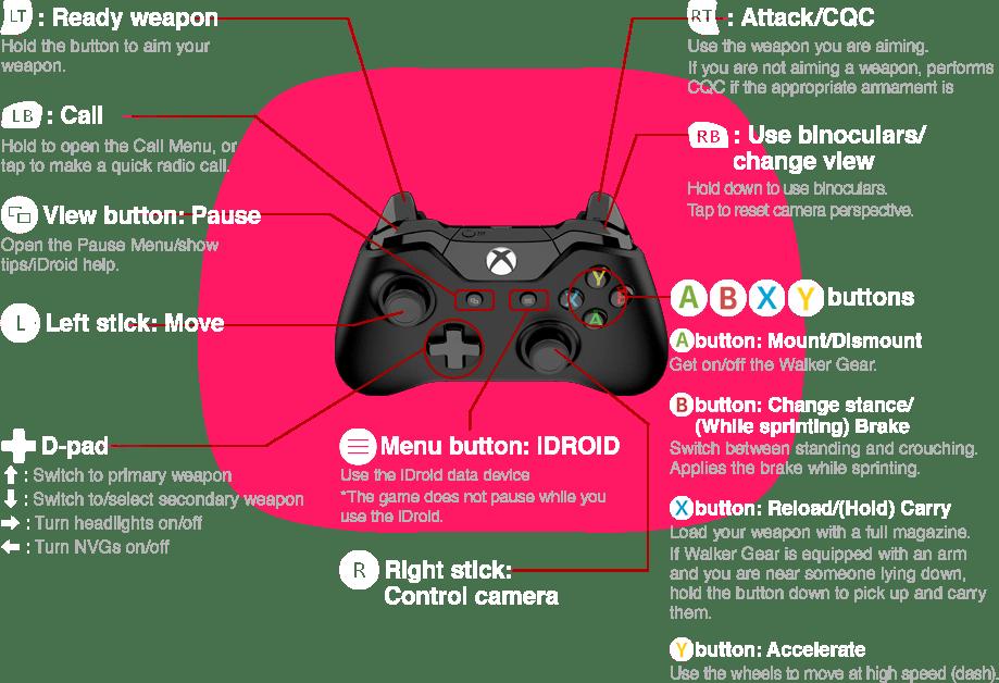 Metal Gear Solid 5: The Phantom Pain Xbox One Walker Gear