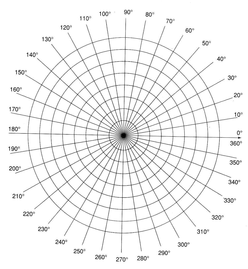 Polar Graph Paper Images