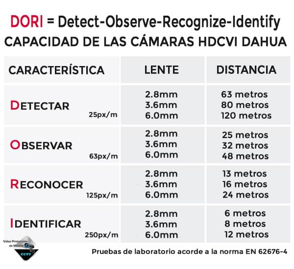 Kit 8 Cámaras 1080p DVR H265 + Disco Duro 2TB. CCTV HD.