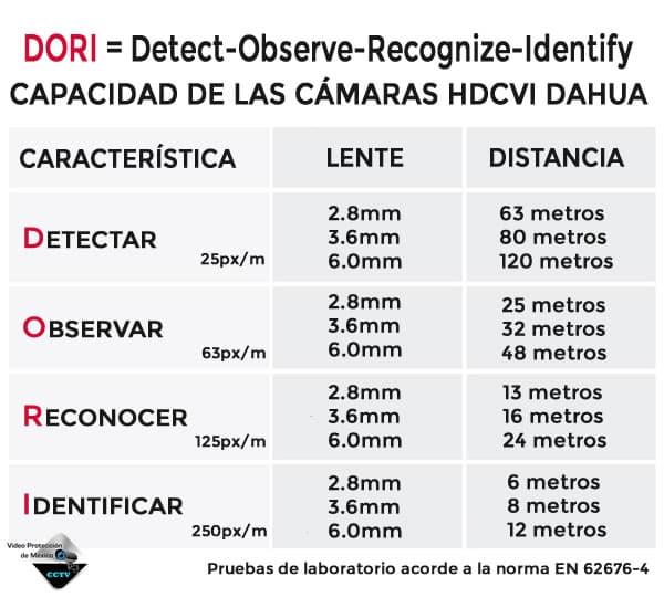 Kit 8 Cámaras 1080p DVR H265 + Disco Duro 2TB. CCTV HD.