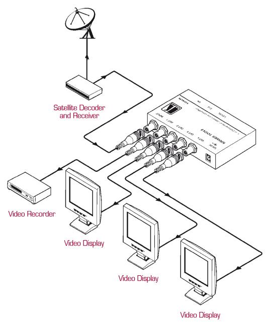 Rca Composite Wiring Diagram