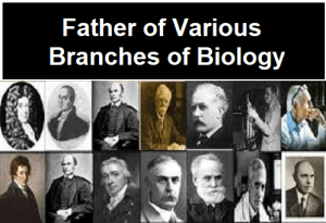 Father of Various Branches of Biology