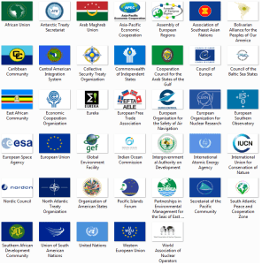 International Organisations and Groups