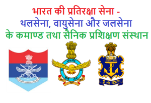 PDF List of Commands of Indian Army,Navy and Air Force with Military Training Institute