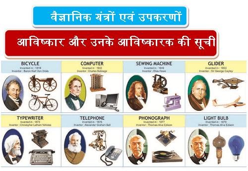 वैज्ञानिक उपकरणों के आविष्कार और उनके आविष्कारक की सूची